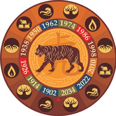 Секс поздравления с годом тигра